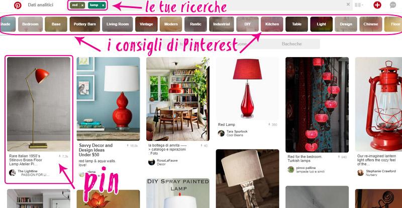 La schermata con i risultati di ricerca di Pinterest